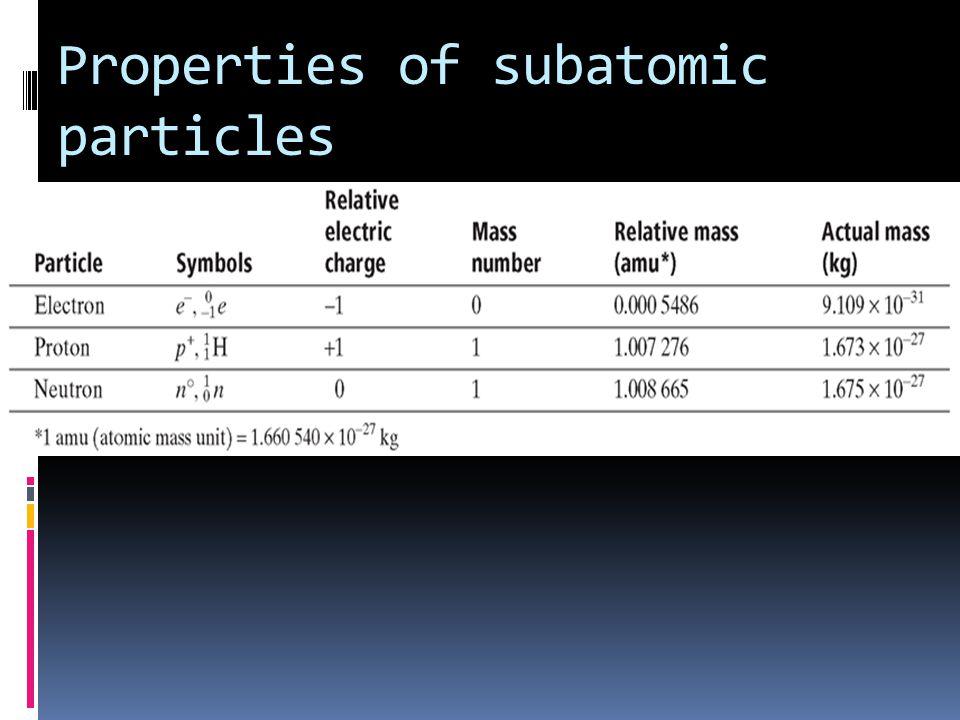 Properties of subatomic particles