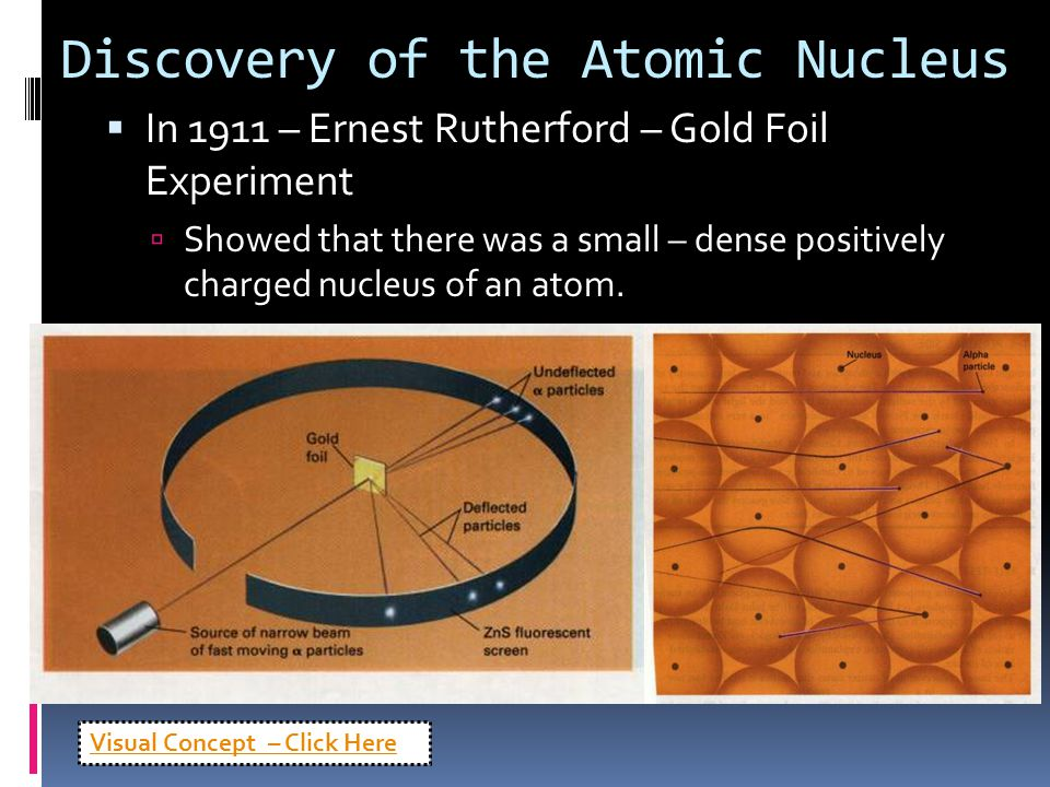 Discovery of the Atomic Nucleus  In 1911 – Ernest Rutherford – Gold Foil Experiment  Showed that there was a small – dense positively charged nucleu