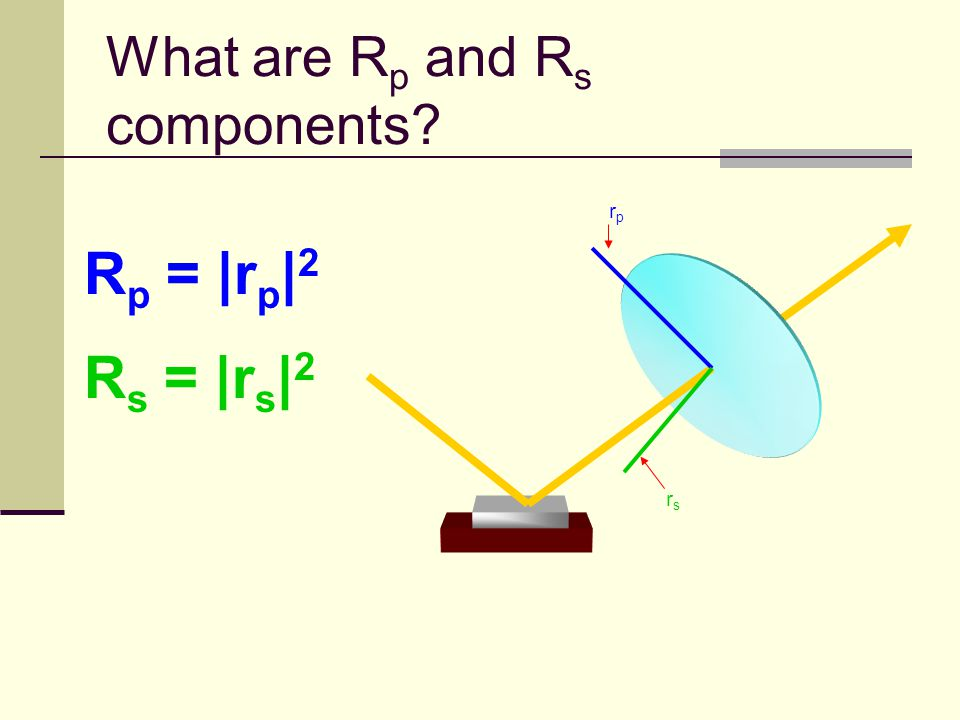 rprp rsrs R p = |r p | 2 R s = |r s | 2 What are R p and R s components?