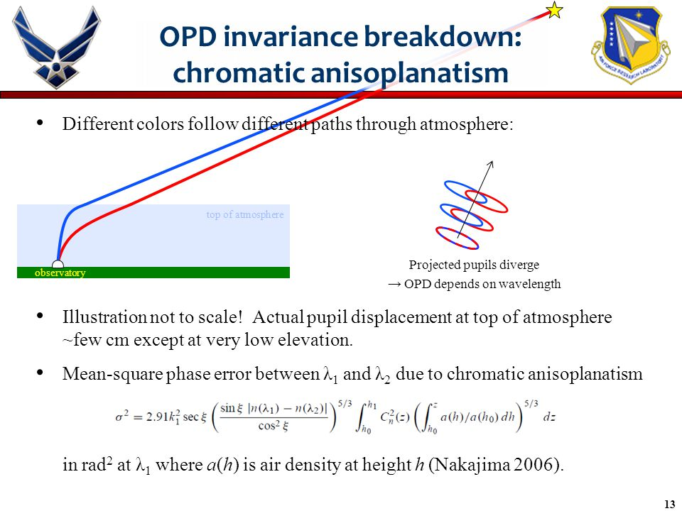 13 top of atmosphere observatory Different colors follow different paths through atmosphere: Illustration not to scale.