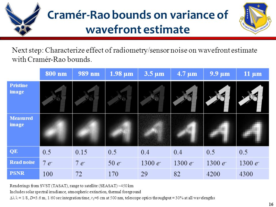 16 Cramér-Rao bounds on variance of wavefront estimate 800 nm989 nm1.98 µm3.5 µm4.7 µm9.9 µm11 µm Pristine image Measured image QE 0.50.150.50.4 0.5 Read noise 7 e - 50 e - 1300 e - PSNR 10072170298242004300 Renderings from SVST (TASAT), range to satellite (SEASAT) ~450 km Includes solar spectral irradiance, atmospheric extinction, thermal foreground Δλ/λ = 1/8, D=3.6 m, 1/60 sec integration time, r 0 =6 cm at 500 nm, telescope optics throughput = 30% at all wavelengths Next step: Characterize effect of radiometry/sensor noise on wavefront estimate with Cramér-Rao bounds.