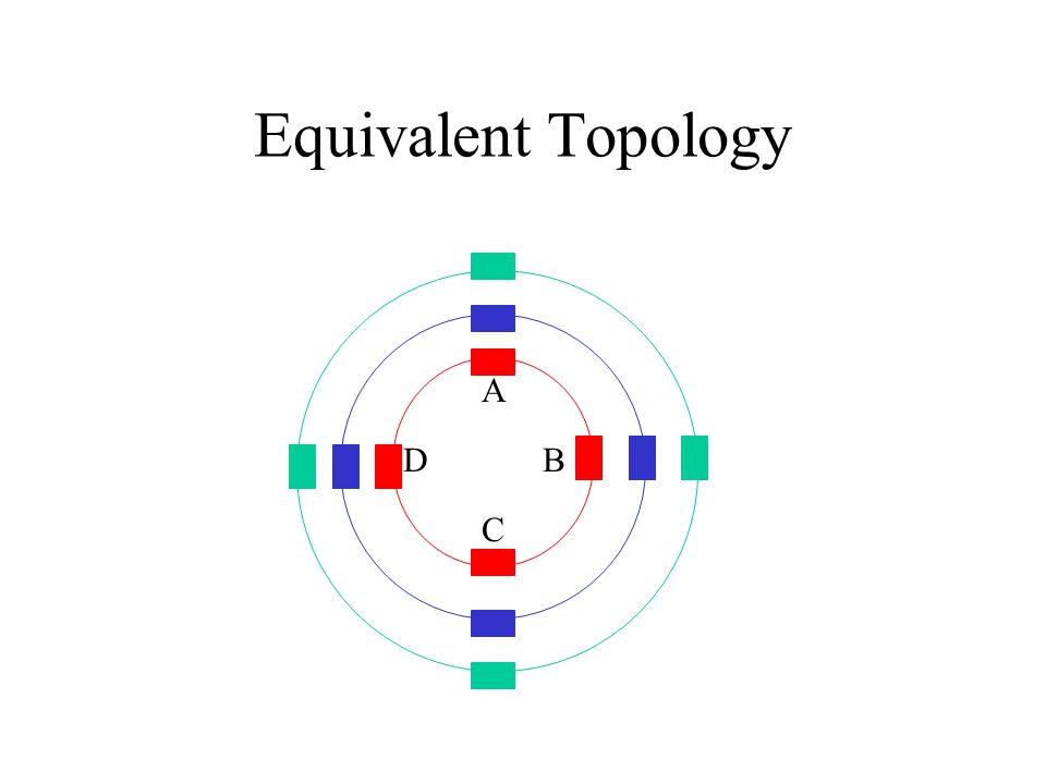 Equivalent Topology A B C D