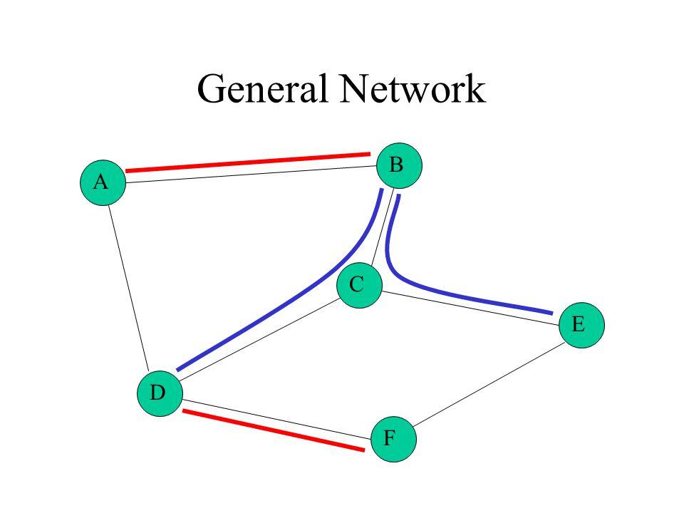 General Network A B D C E F