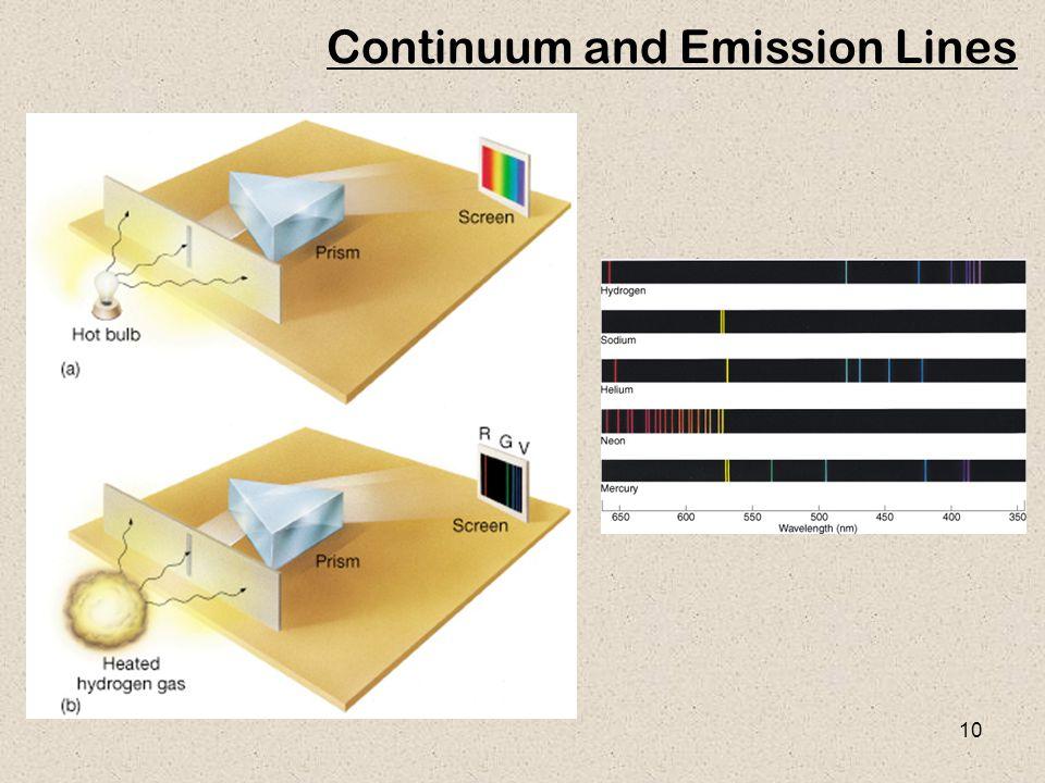 10 Continuum and Emission Lines