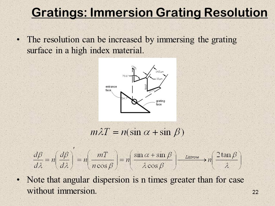 22 Gratings: Immersion Grating Resolution The resolution can be increased by immersing the grating surface in a high index material. Note that angular