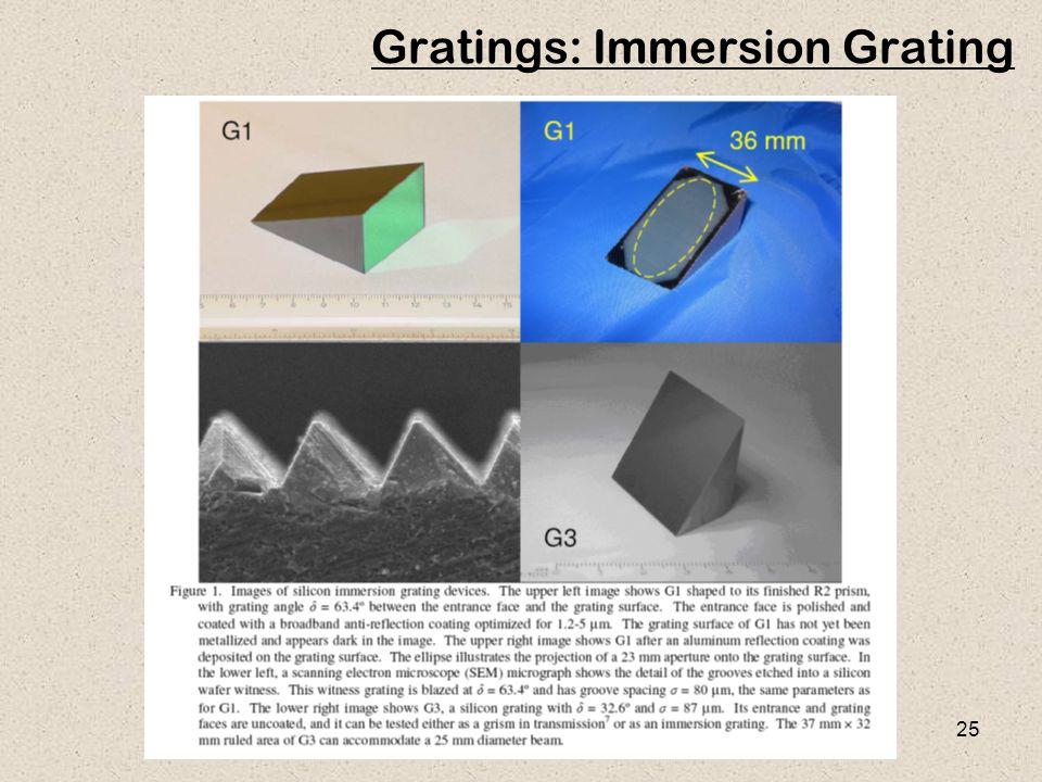25 Gratings: Immersion Grating