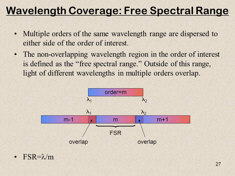 27 Wavelength Coverage: Free Spectral Range Multiple orders of the same wavelength range are dispersed to either side of the order of interest. The no