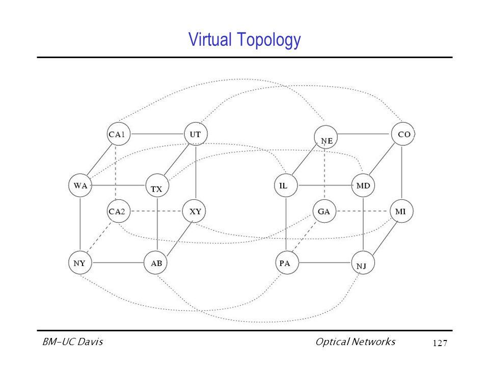 Optical Networks BM-UC Davis138 Optional Constraints / Simplifying Assumptions Need scalability.