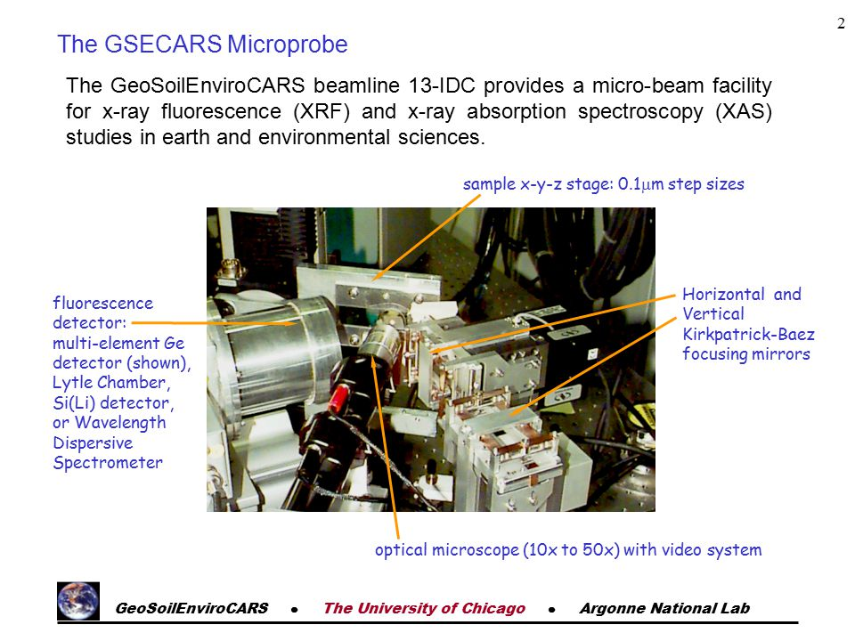 GeoSoilEnviroCARS  The University of Chicago  Argonne National Lab 2 The GSECARS Microprobe The GeoSoilEnviroCARS beamline 13-IDC provides a micro-beam facility for x-ray fluorescence (XRF) and x-ray absorption spectroscopy (XAS) studies in earth and environmental sciences.