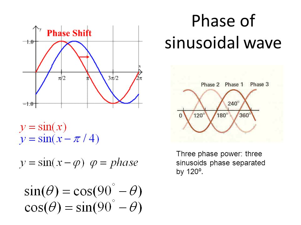 Phase of sinusoidal wave Three phase power: three sinusoids phase separated by 120 ⁰.