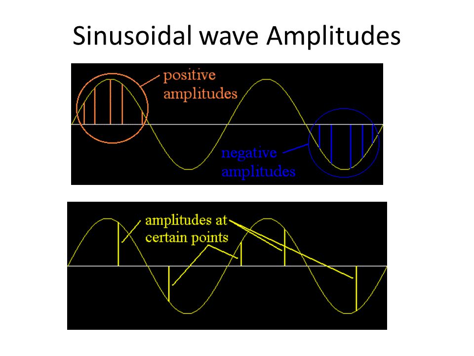 Wavelength (meters) Wavelength defined between any two points on wave that are one cycle apart (2*pi radians).