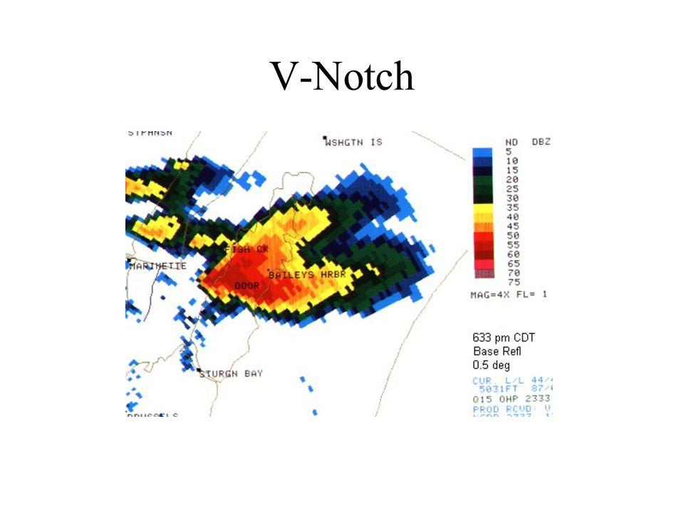 V-Notch