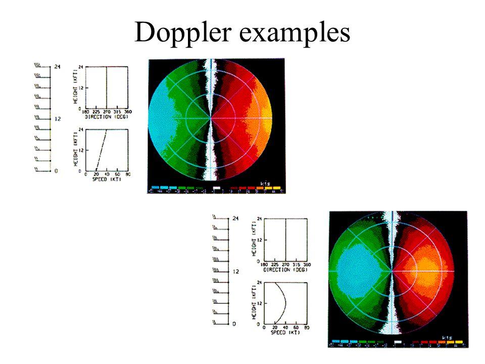 Doppler examples