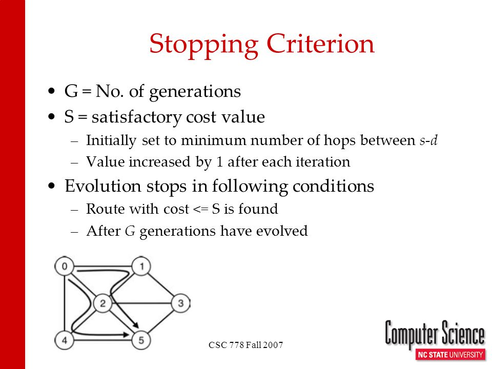 CSC 778 Fall 2007 Stopping Criterion G = No. of generations S = satisfactory cost value –Initially set to minimum number of hops between s-d –Value in