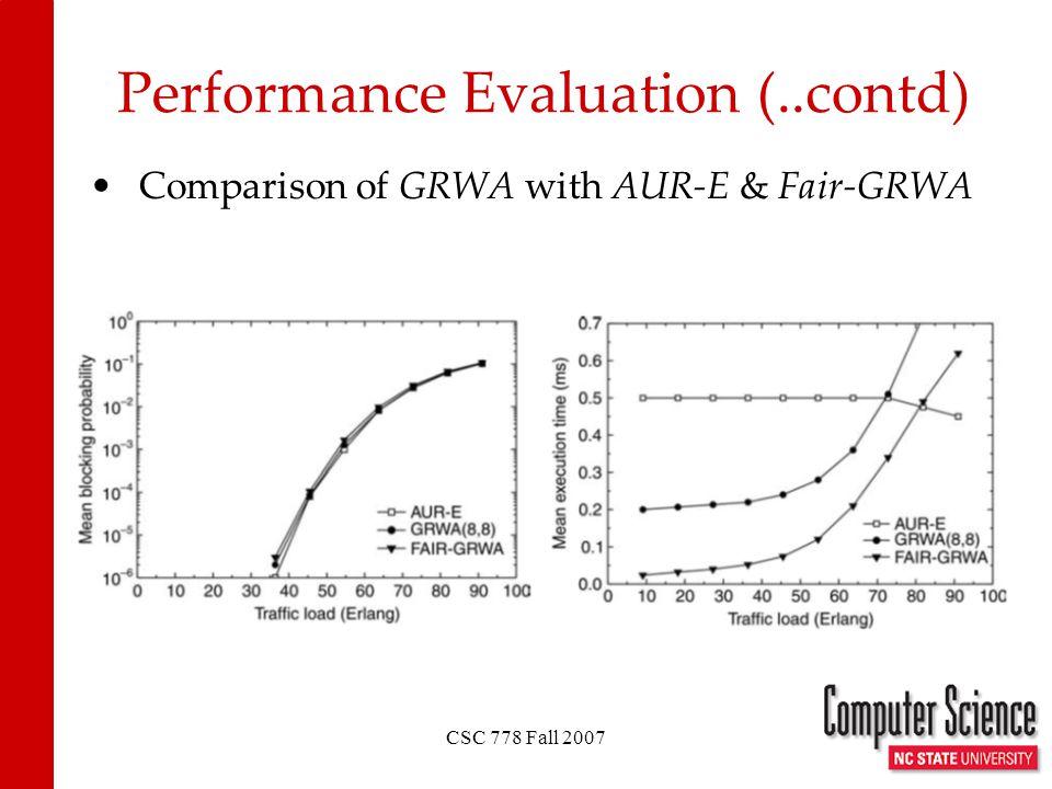 CSC 778 Fall 2007 Performance Evaluation (..contd) Comparison of GRWA with AUR-E & Fair-GRWA