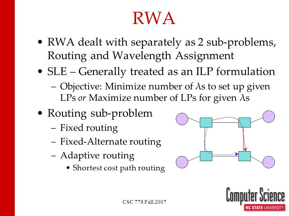 CSC 778 Fall 2007 RWA RWA dealt with separately as 2 sub-problems, Routing and Wavelength Assignment SLE – Generally treated as an ILP formulation –Objective: Minimize number of λs to set up given LPs or Maximize number of LPs for given λs Routing sub-problem –Fixed routing –Fixed-Alternate routing –Adaptive routing Shortest cost path routing