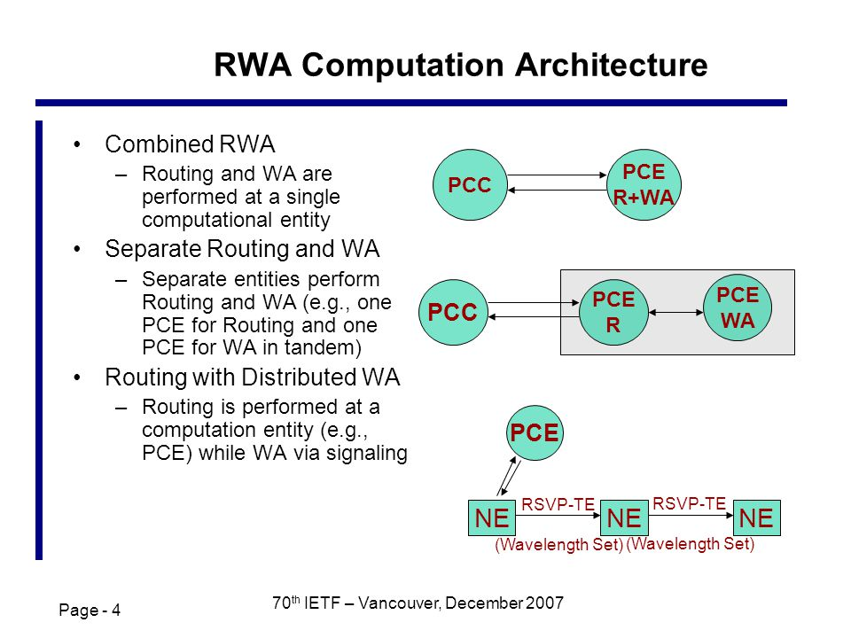 Page - 4 70 th IETF – Vancouver, December 2007 RWA Computation Architecture Combined RWA –Routing and WA are performed at a single computational entity Separate Routing and WA –Separate entities perform Routing and WA (e.g., one PCE for Routing and one PCE for WA in tandem) Routing with Distributed WA –Routing is performed at a computation entity (e.g., PCE) while WA via signaling PCC PCE R+WA PCC PCE R PCE WA NE PCE NE RSVP-TE (Wavelength Set) RSVP-TE (Wavelength Set)
