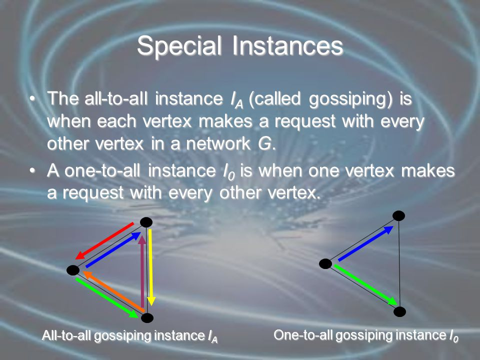 Special Instances The all-to-all instance I A (called gossiping) is when each vertex makes a request with every other vertex in a network G.The all-to-all instance I A (called gossiping) is when each vertex makes a request with every other vertex in a network G.