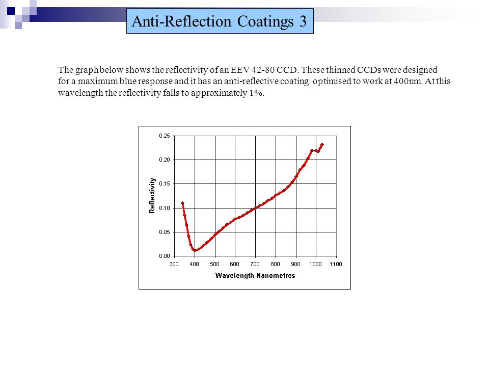 Anti-Reflection Coatings 3 The graph below shows the reflectivity of an EEV 42-80 CCD. These thinned CCDs were designed for a maximum blue response an