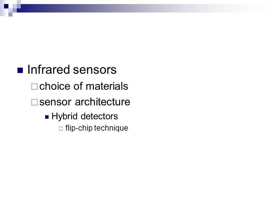 Infrared sensors  choice of materials  sensor architecture Hybrid detectors  flip-chip technique