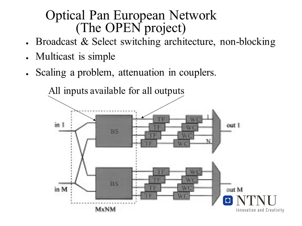 Optical Pan European Network (The OPEN project) ● Broadcast & Select switching architecture, non-blocking ● Multicast is simple ● Scaling a problem, attenuation in couplers.
