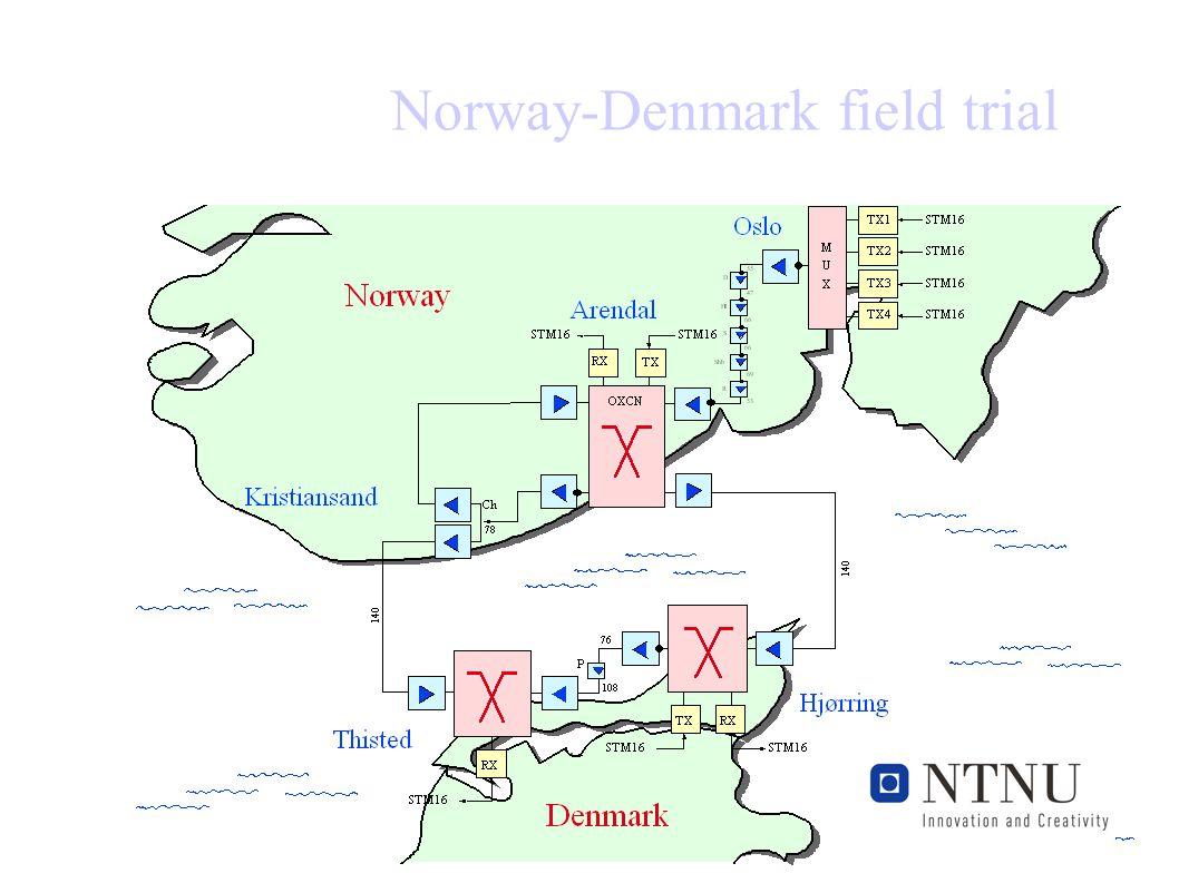 Norway-Denmark field trial