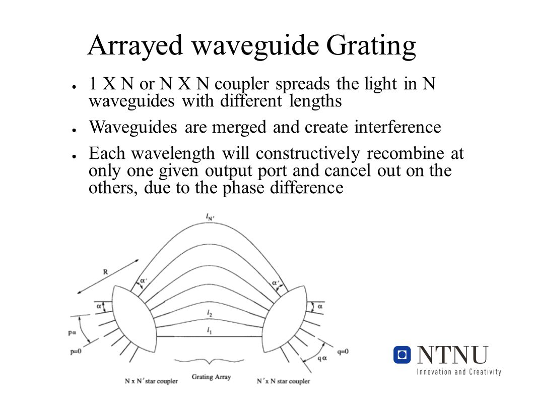 Arrayed waveguide Grating ● 1 X N or N X N coupler spreads the light in N waveguides with different lengths ● Waveguides are merged and create interference ● Each wavelength will constructively recombine at only one given output port and cancel out on the others, due to the phase difference