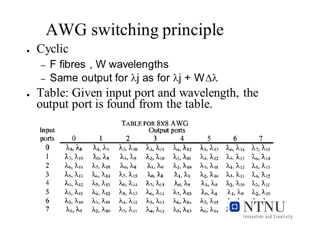Simple AWG node architecture ● Internal blocking when two inputs with the same to the same fibre – No conversion at output – Conversion range at input: 0 to 3 required – Limits which output port the input can be connected to => blocking – Internal blocking may be relaxed by smart choices of output wavelengths for converters and many wavelengths.