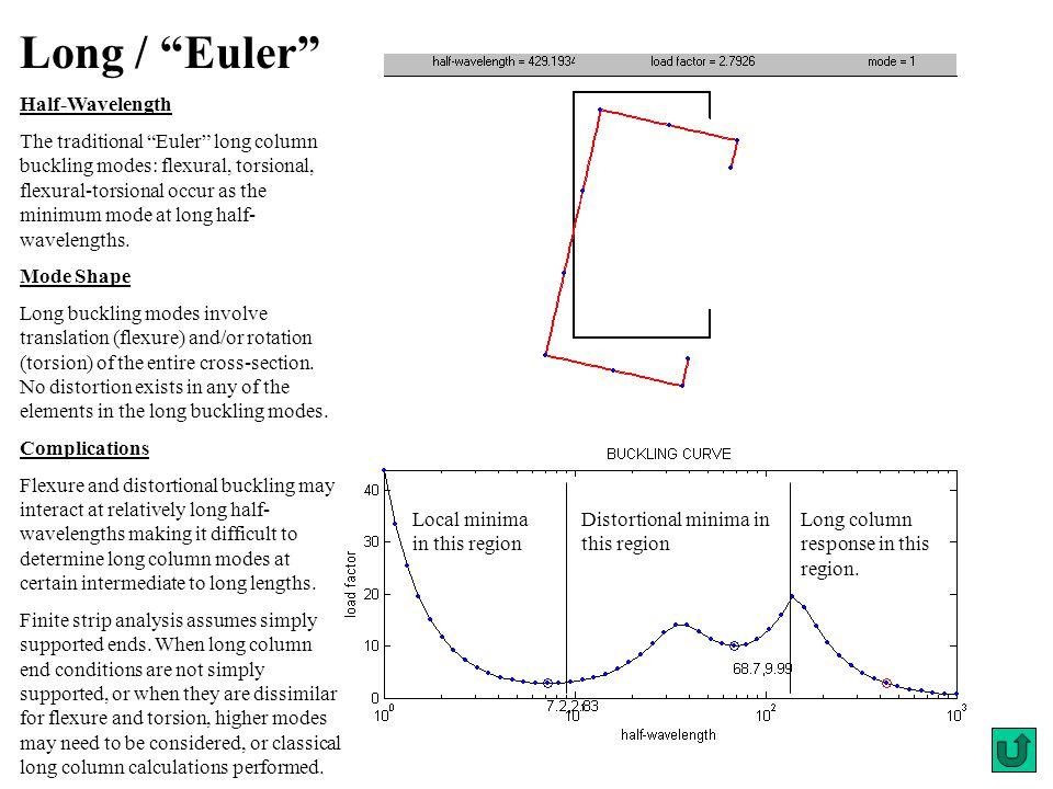 Long Long / Euler Half-Wavelength The traditional Euler long column buckling modes: flexural, torsional, flexural-torsional occur as the minimum mode at long half- wavelengths.
