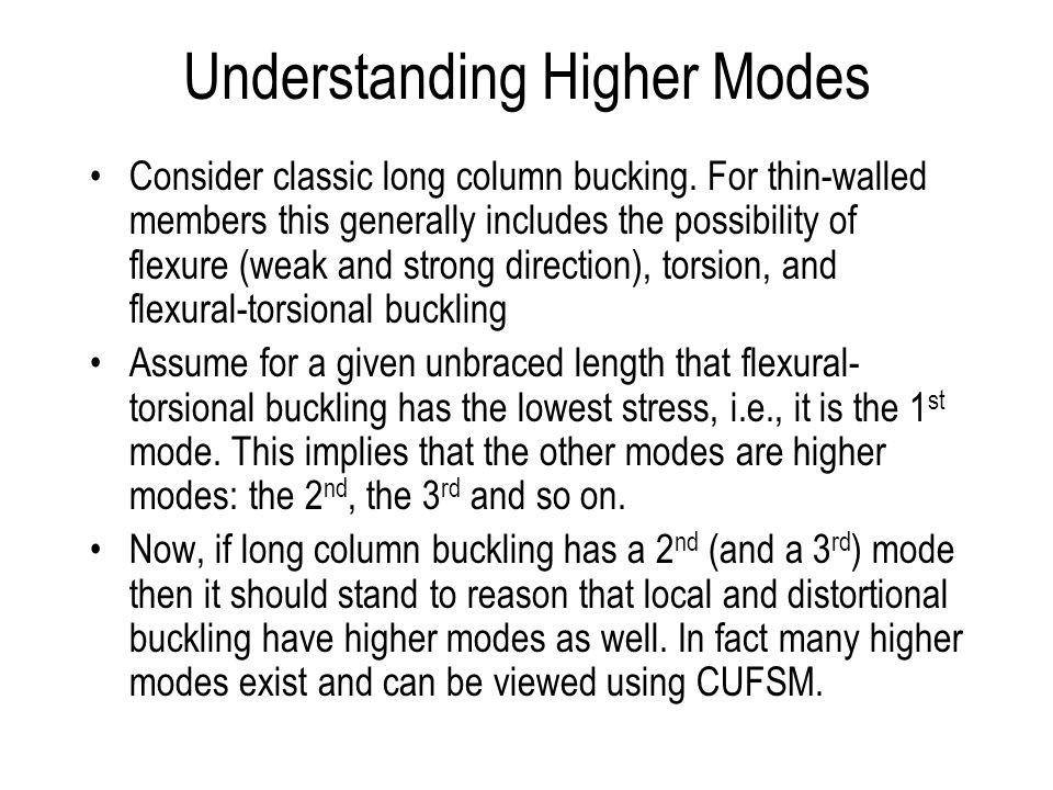 Understanding Higher Modes Consider classic long column bucking.