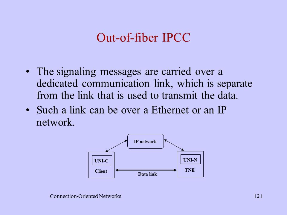 Connection-Oriented Networks121 Out-of-fiber IPCC The signaling messages are carried over a dedicated communication link, which is separate from the link that is used to transmit the data.