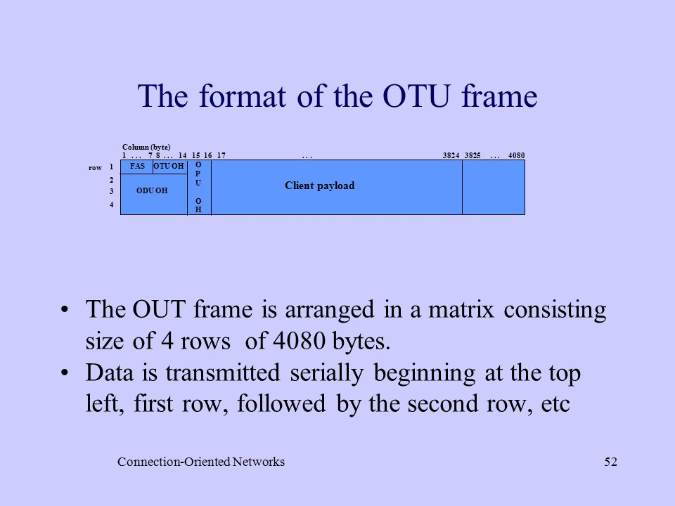 Connection-Oriented Networks52 The format of the OTU frame The OUT frame is arranged in a matrix consisting size of 4 rows of 4080 bytes.