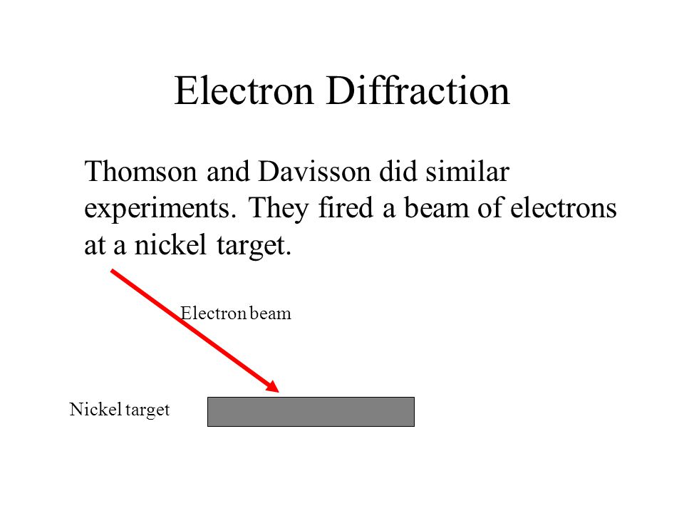 Electron Diffraction Thomson and Davisson did similar experiments. They fired a beam of electrons at a nickel target. Electron beam Nickel target