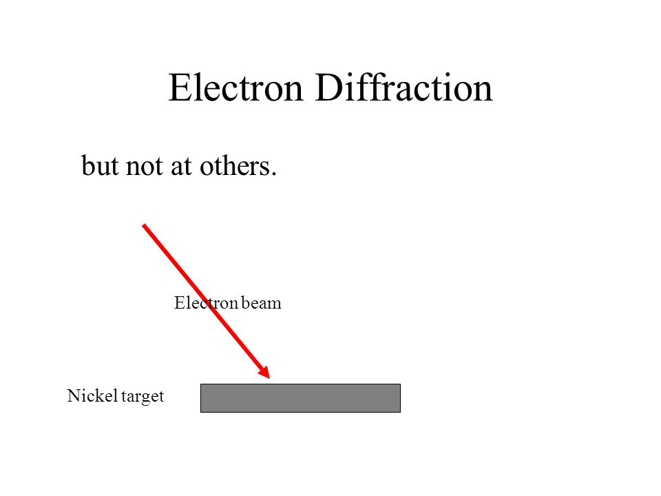 Electron Diffraction but not at others. Electron beam Nickel target