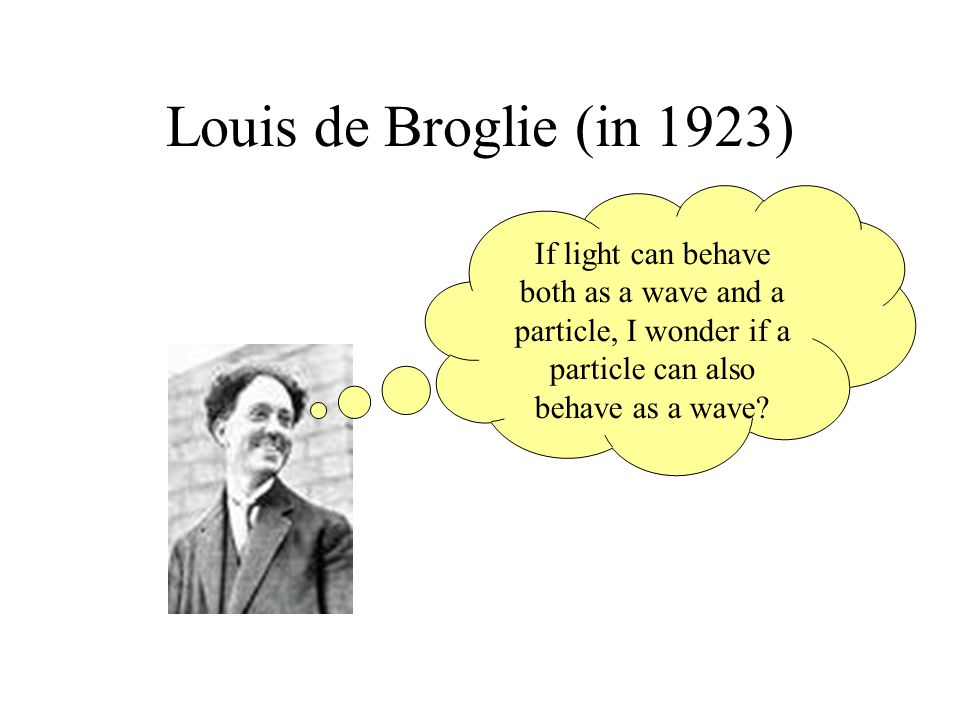 Louis de Broglie (in 1923) If light can behave both as a wave and a particle, I wonder if a particle can also behave as a wave?