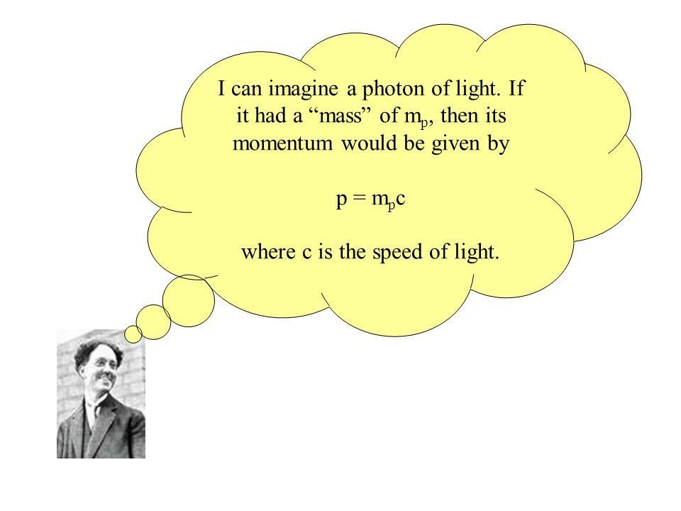 I can imagine a photon of light.