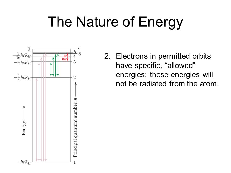 The Nature of Energy 2.Electrons in permitted orbits have specific, allowed energies; these energies will not be radiated from the atom.