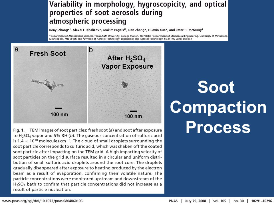 Soot Compaction from Sulfuric Acid and Water Vapors Fresh Soot After H 2 SO 4 Vapor Exposure Soot Compaction Process