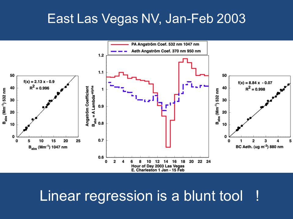 East Las Vegas NV, Jan-Feb 2003 Linear regression is a blunt tool !