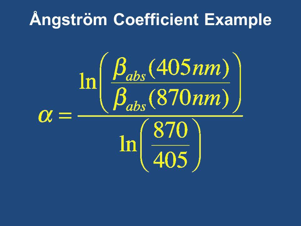 Ångström Coefficient Example