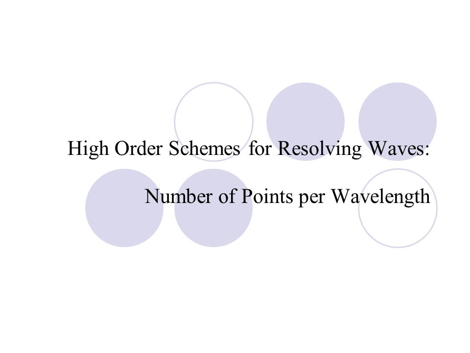 High Order Schemes for Resolving Waves: Number of Points per Wavelength