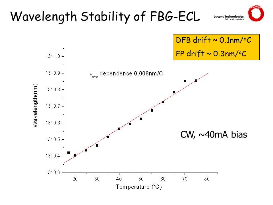 Wavelength Stability of FBG-ECL CW, ~40mA bias DFB drift ~ 0.1nm/ o C FP drift ~ 0.3nm/ o C