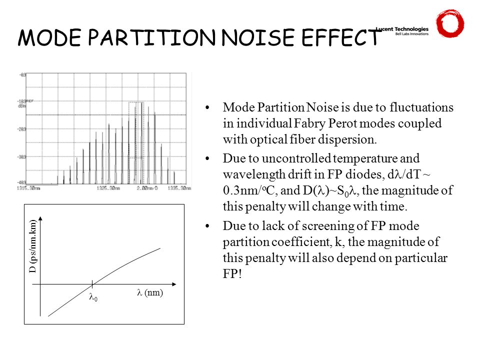 MODE PARTITION NOISE EFFECT Mode Partition Noise is due to fluctuations in individual Fabry Perot modes coupled with optical fiber dispersion.