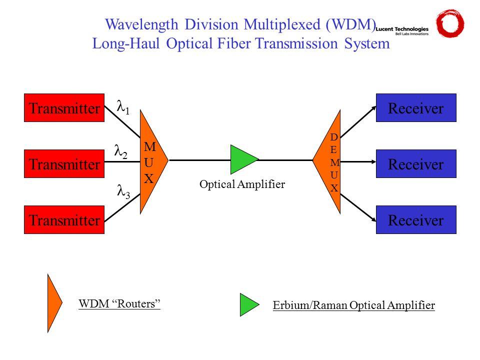 Wavelength Division Multiplexed (WDM) Long-Haul Optical Fiber Transmission System Transmitter Receiver MUXMUX DEMUXDEMUX Optical Amplifier 1 2 3 WDM Routers Erbium/Raman Optical Amplifier