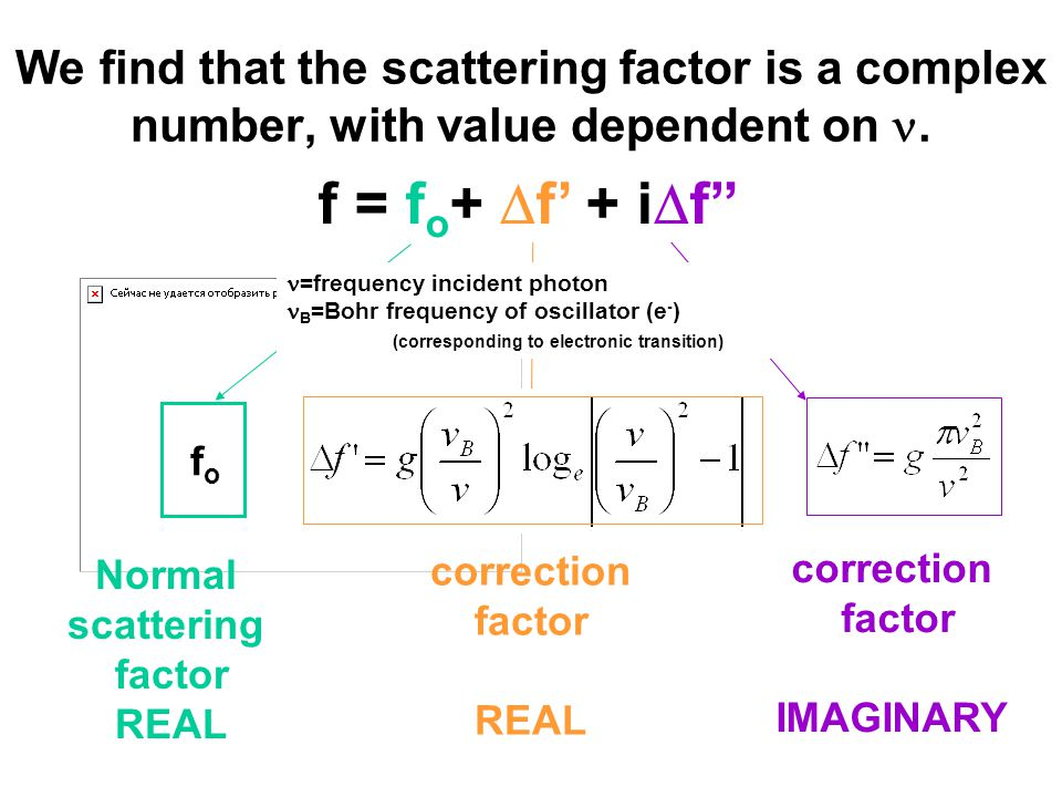 We find that the scattering factor is a complex number, with value dependent on.