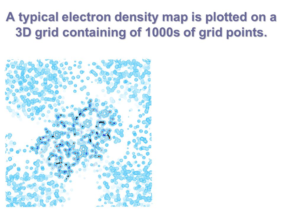 A typical electron density map is plotted on a 3D grid containing of 1000s of grid points.