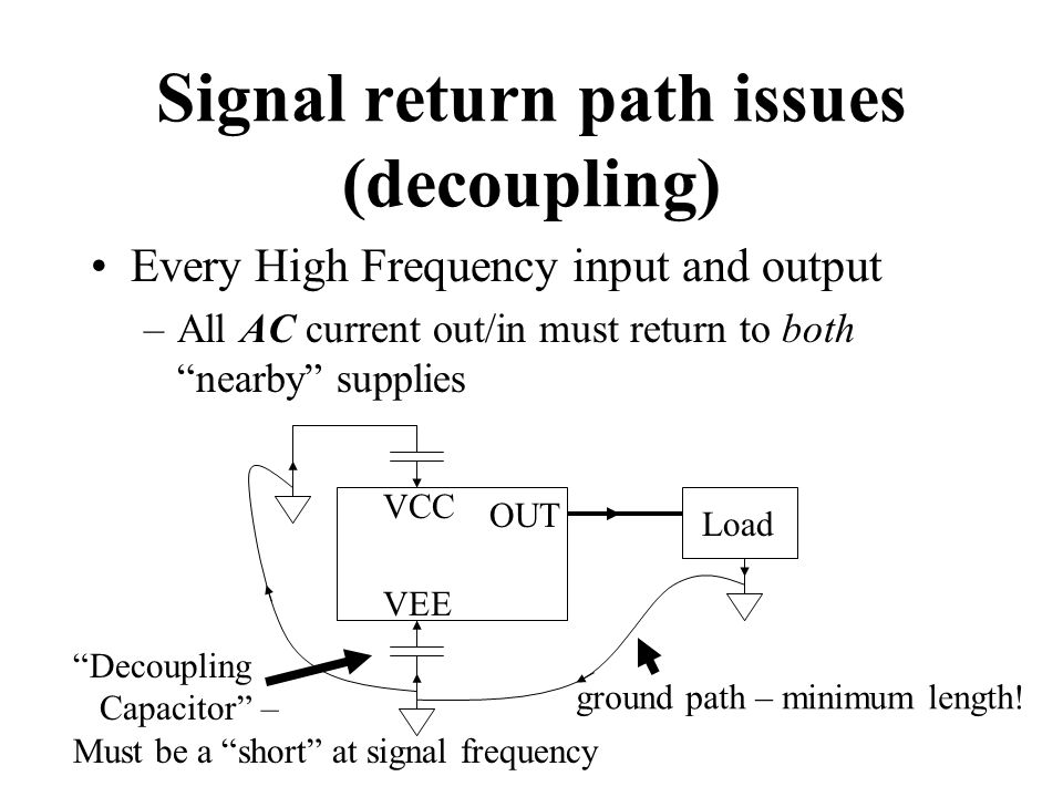 Signal return path issues (decoupling) Every High Frequency input and output –All AC current out/in must return to both nearby supplies OUT VCC VEE Load ground path – minimum length.