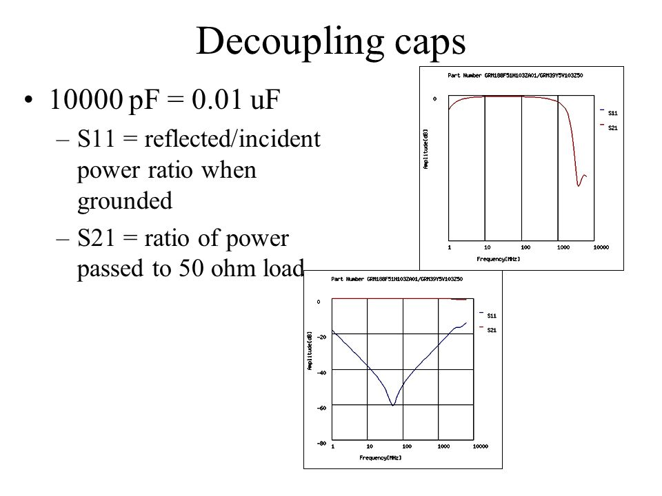 Decoupling caps 10000 pF = 0.01 uF –S11 = reflected/incident power ratio when grounded –S21 = ratio of power passed to 50 ohm load