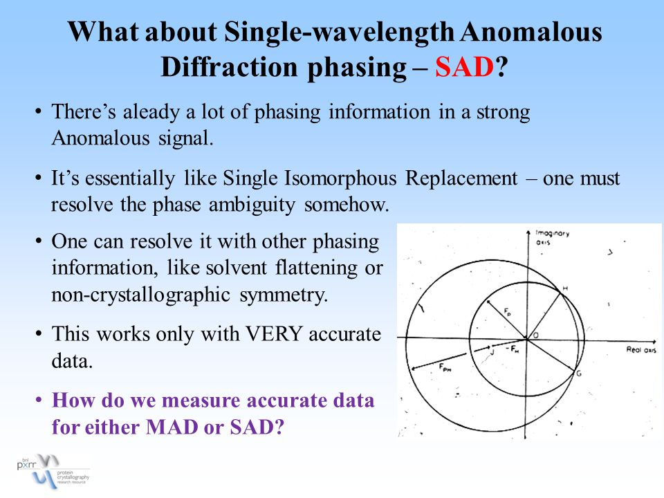 What about Single-wavelength Anomalous Diffraction phasing – SAD.