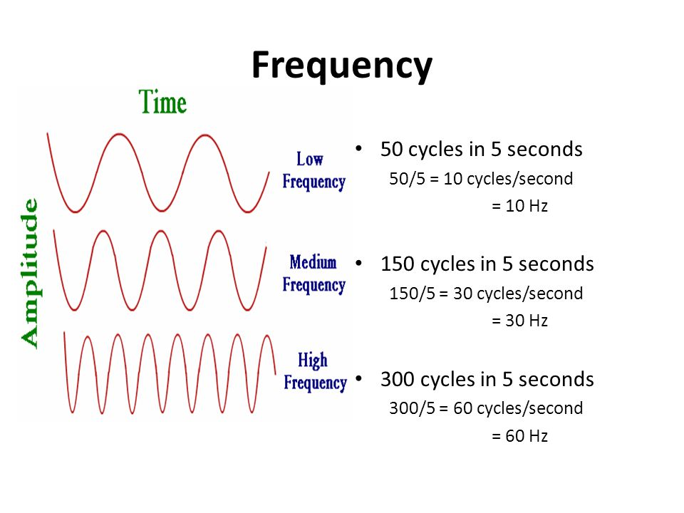 50 cycles in 5 seconds 50/5 = 10 cycles/second = 10 Hz 150 cycles in 5 seconds 150/5 = 30 cycles/second = 30 Hz 300 cycles in 5 seconds 300/5 = 60 cycles/second = 60 Hz